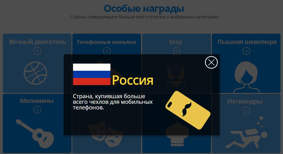 Россия — страна, купившая больше всего чехлов для мобильных телефонов